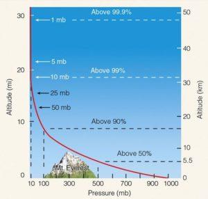 aircraft-altitude-graphic-ateq
