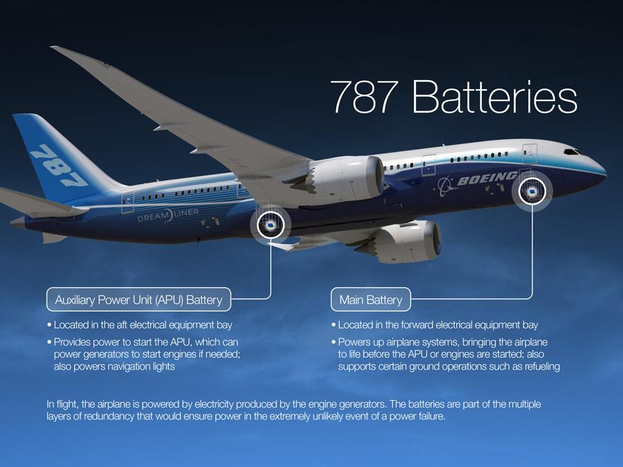 787-schema-boeing-plane